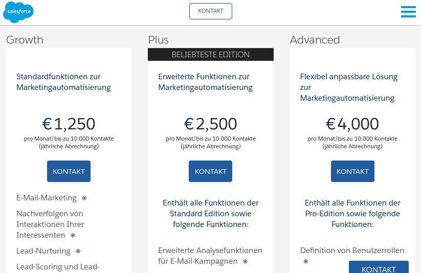 pardot marketing automation preise pro monat